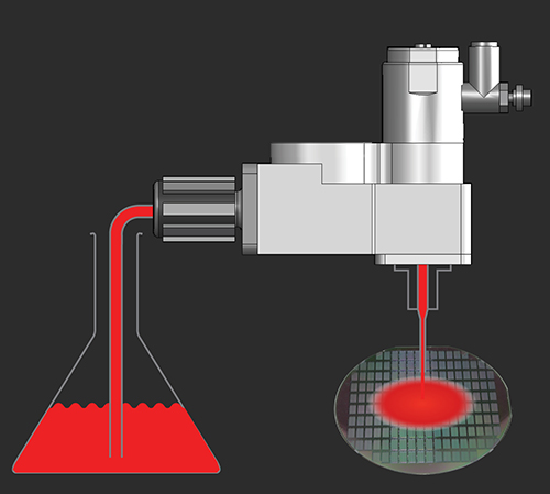 Single Shot Dispenser ~ Integrated single shot dispenser laurell technologies